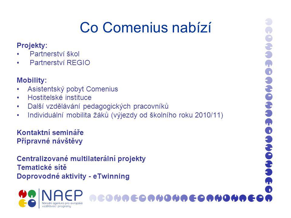 Co Comenius nabízí Projekty: Partnerství škol Partnerství REGIO Mobility: Asistentský pobyt Comenius Hostitelské instituce Další vzdělávání pedagogick
