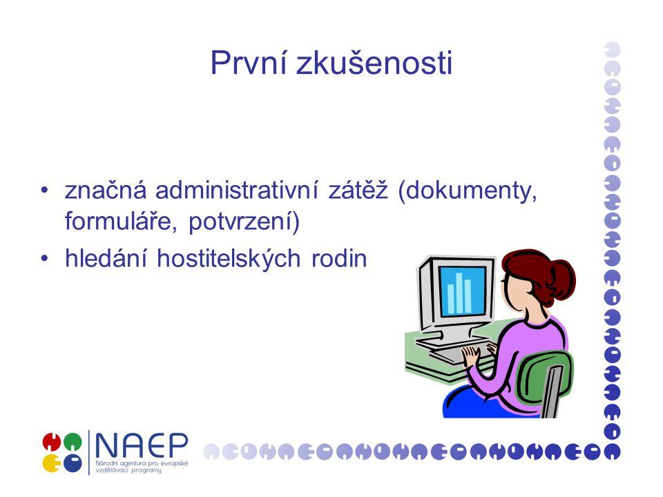 První zkušenosti – předodjezdový seminář povinný pro vyjíždějící žáky a jejich kontaktní učitele Praha 4.