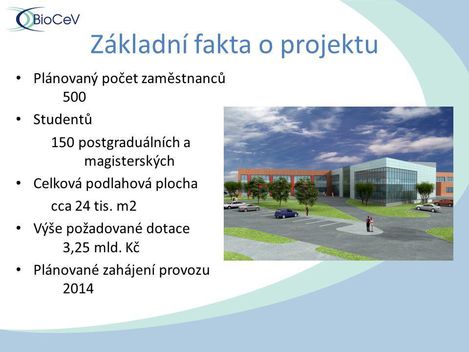 Základní fakta o projektu Plánovaný počet zaměstnanců 500 Studentů 150 postgraduálních a magisterských Celková podlahová plocha cca 24 tis.