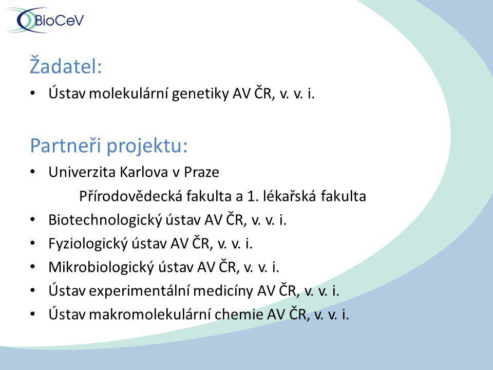 Žadatel: Ústav molekulární genetiky AV ČR, v. v. i.