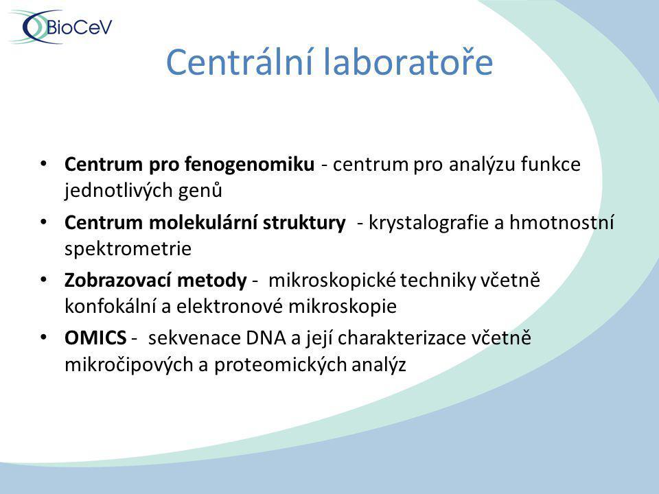 Zapojení do evropských infrastruktur EUROBIOIMAGING - výzkum buněk pokročilými technikami elektronové a světelné mikroskopie a rozvoj zobrazovacích technik v biomedicíně INFRAFRONTIER - jako součást evropské infrastruktury se plánuje zřízení centra fenogenomiky, které umožní českým i evropským vědcům studovat funkci jednotlivých genů.