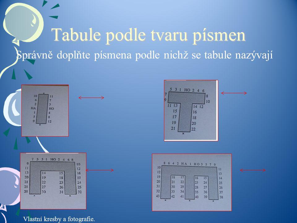 Tabule podle tvaru písmen Správně doplňte písmena podle nichž se tabule nazývají Vlastní kresby a fotografie.