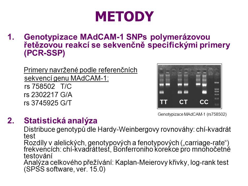 VÝSLEDKY  nebyly zjištěny rozdíly v genotypových a alelických frekvencích MAdCAM-1 SNPs mezi skupinami pacientů a dárců (Tabulka 1)  příjemci s MAdCAM-1 AA genotypem (rs 2302217) rozvíjeli chronickou GVHD častěji (64,7%) než pacienti s ostatními genotypy (34,0%; p=0,03) (Tabulka 2, Graf 1)  nižší kumulativní úmrtnost spojená s transplantací (TRM) u pacientů s MAdCAM-1 GG genotypem (rs3745925) (Graf 2)  testované varianty genu MAdCAM-1 neovlivňovaly rozvoj akutní GVHD ani celkové přežívání po alogenní TKB