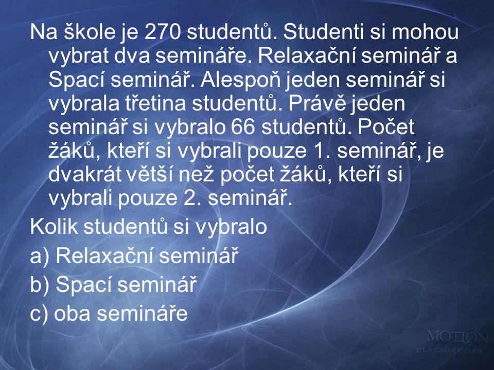 Na škole je 270 studentů. Studenti si mohou vybrat dva semináře.
