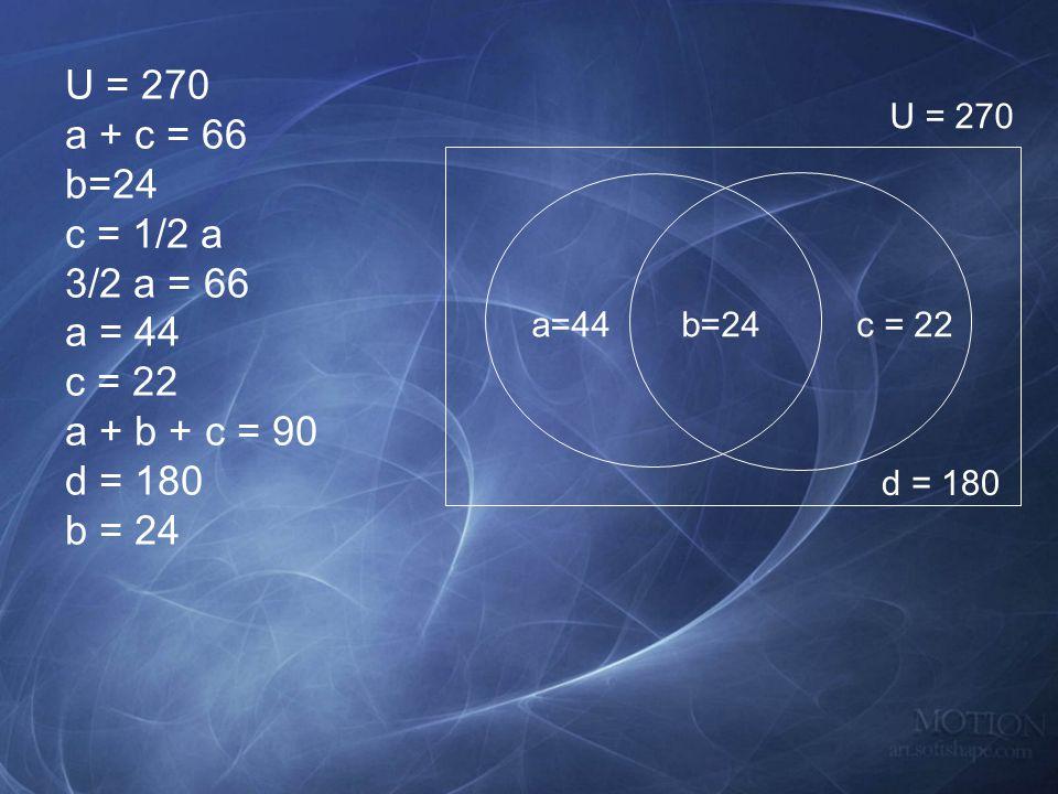 U = 270 a + c = 66 b=24 c = 1/2 a 3/2 a = 66 a = 44 c = 22 a + b + c = 90 d = 180 b = 24 a=44b=24c = 22 U = 270 d = 180