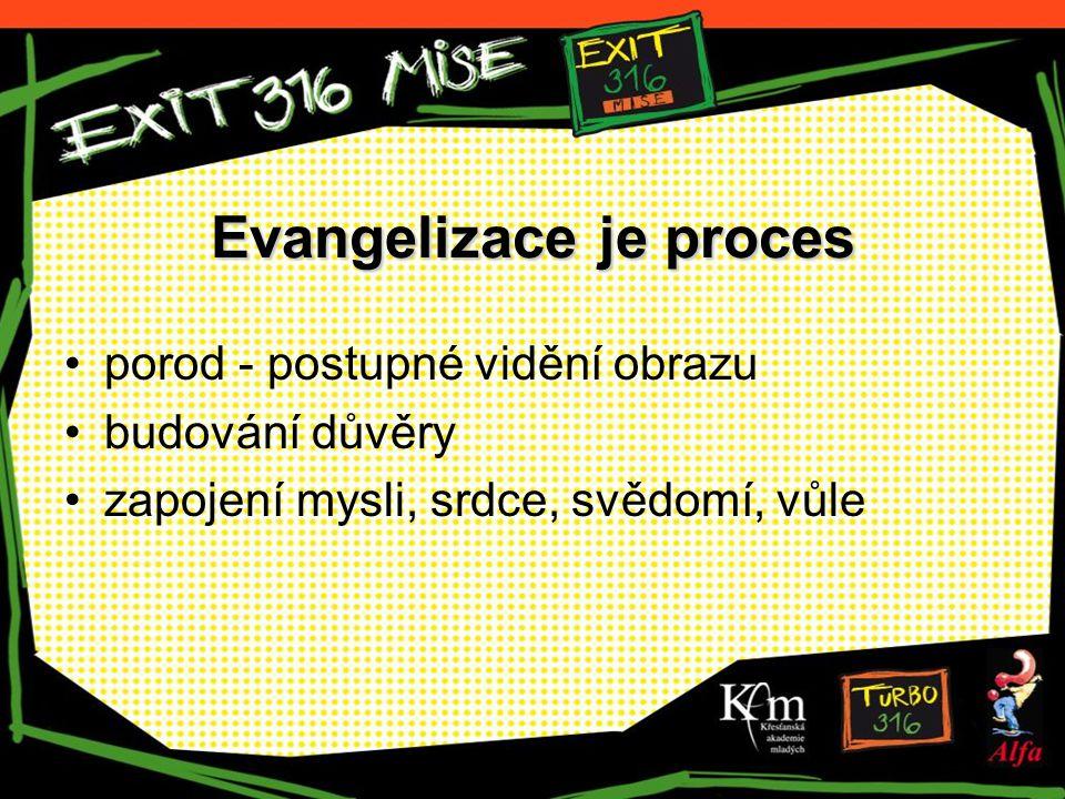 Evangelizace je proces porod - postupné vidění obrazu budování důvěry zapojení mysli, srdce, svědomí, vůle
