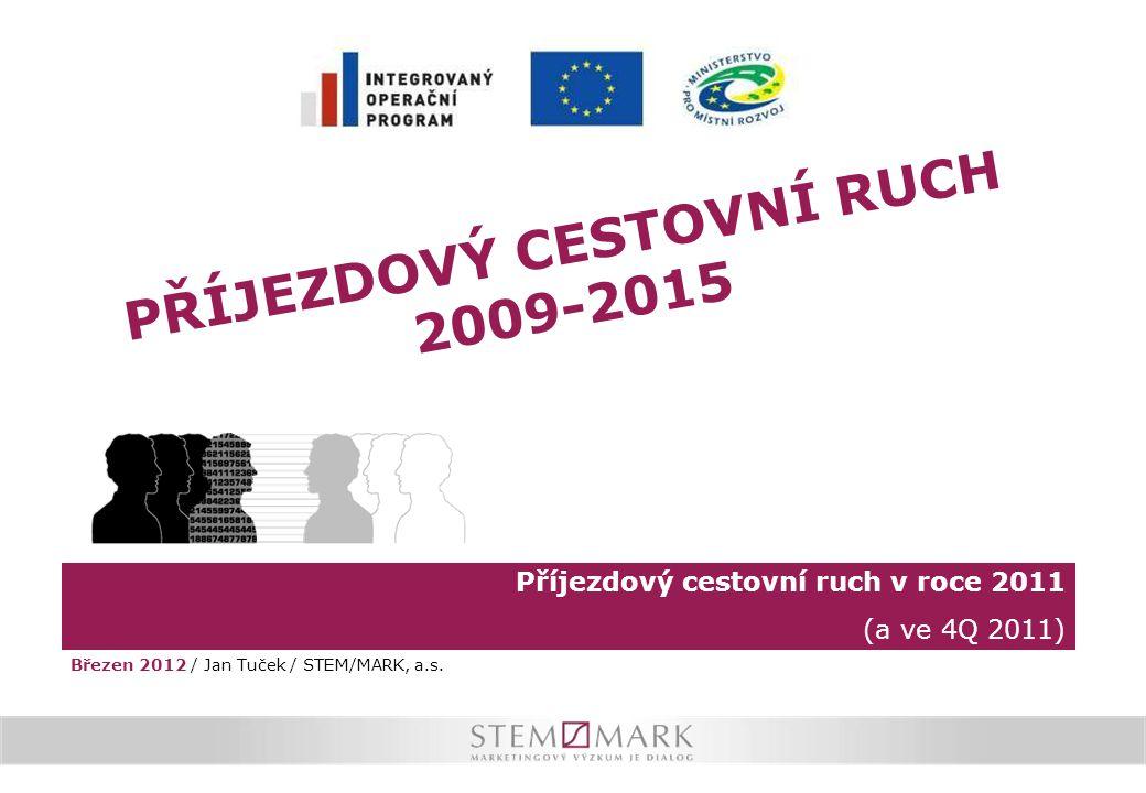 Příjezdový cestovní ruch v roce 2011 (a ve 4Q 2011) PŘÍJEZDOVÝ CESTOVNÍ RUCH 2009-2015 Březen 2012 / Jan Tuček / STEM/MARK, a.s.