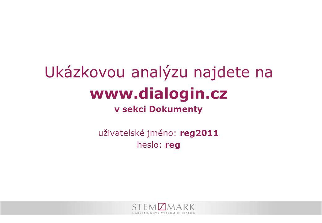 Ukázkovou analýzu najdete na www.dialogin.cz v sekci Dokumenty uživatelské jméno: reg2011 heslo: reg