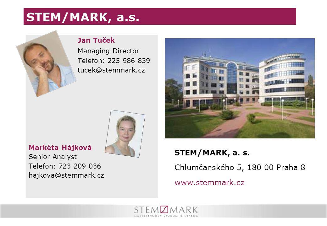 Jan Tuček Managing Director Telefon: 225 986 839 tucek@stemmark.cz Markéta Hájková Senior Analyst Telefon: 723 209 036 hajkova@stemmark.cz STEM/MARK,