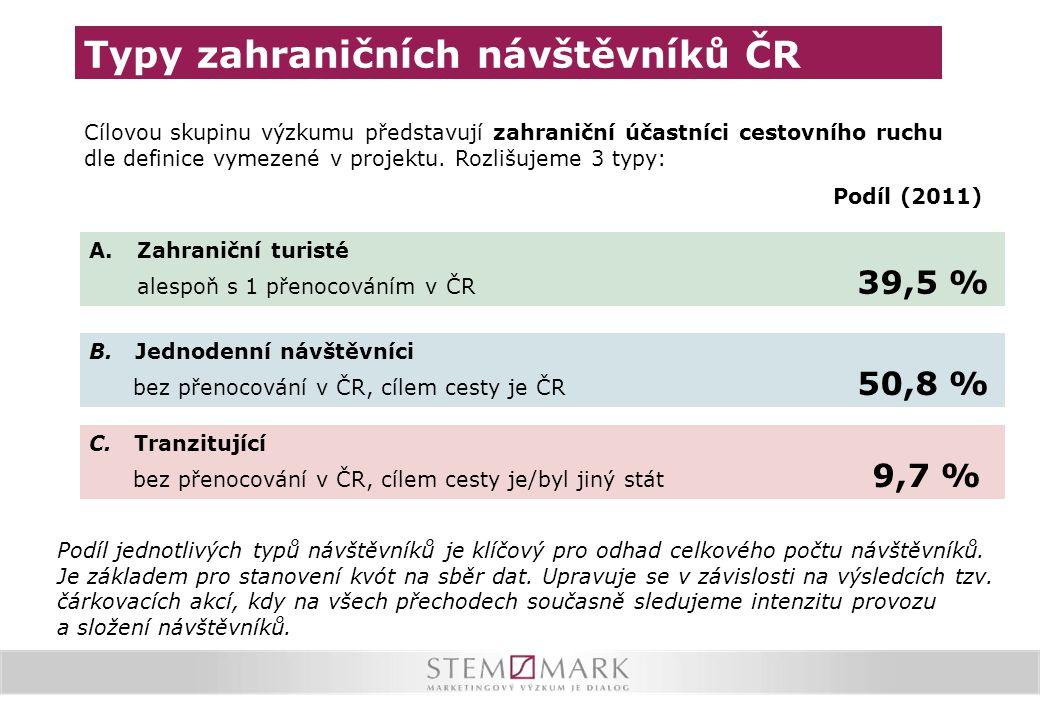 A.Zahraniční turisté alespoň s 1 přenocováním v ČR 39,5 % Cílovou skupinu výzkumu představují zahraniční účastníci cestovního ruchu dle definice vymez