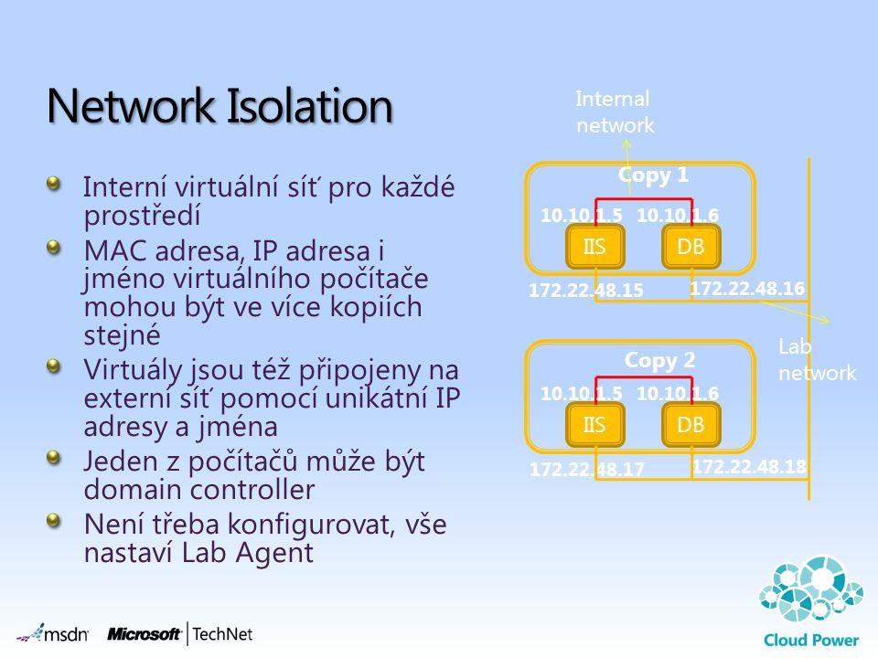 Interní virtuální síť pro každé prostředí MAC adresa, IP adresa i jméno virtuálního počítače mohou být ve více kopiích stejné Virtuály jsou též připoj