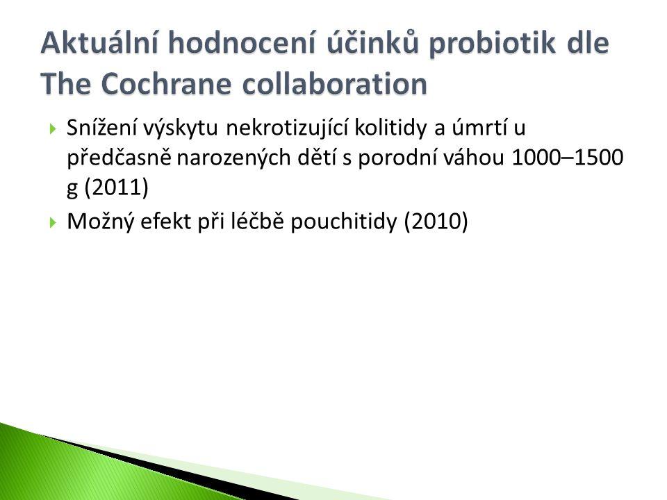  Snížení výskytu nekrotizující kolitidy a úmrtí u předčasně narozených dětí s porodní váhou 1000–1500 g (2011)  Možný efekt při léčbě pouchitidy (20
