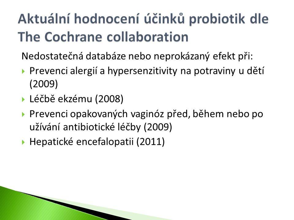 Nedostatečná databáze nebo neprokázaný efekt při:  Prevenci alergií a hypersenzitivity na potraviny u dětí (2009)  Léčbě ekzému (2008)  Prevenci op