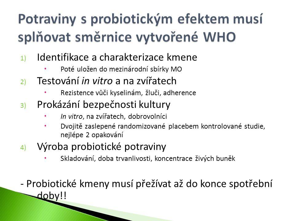 1) Identifikace a charakterizace kmene  Poté uložen do mezinárodní sbírky MO 2) Testování in vitro a na zvířatech  Rezistence vůči kyselinám, žluči,
