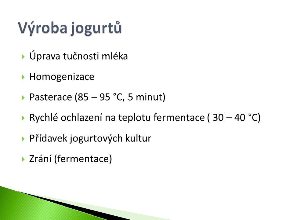  Úprava tučnosti mléka  Homogenizace  Pasterace (85 – 95 °C, 5 minut)  Rychlé ochlazení na teplotu fermentace ( 30 – 40 °C)  Přídavek jogurtových