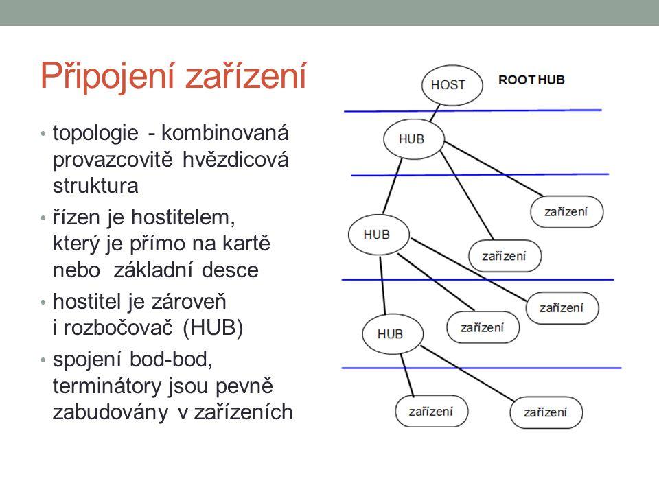 Připojení zařízení topologie - kombinovaná provazcovitě hvězdicová struktura řízen je hostitelem, který je přímo na kartě nebo základní desce hostitel je zároveň i rozbočovač (HUB) spojení bod-bod, terminátory jsou pevně zabudovány v zařízeních