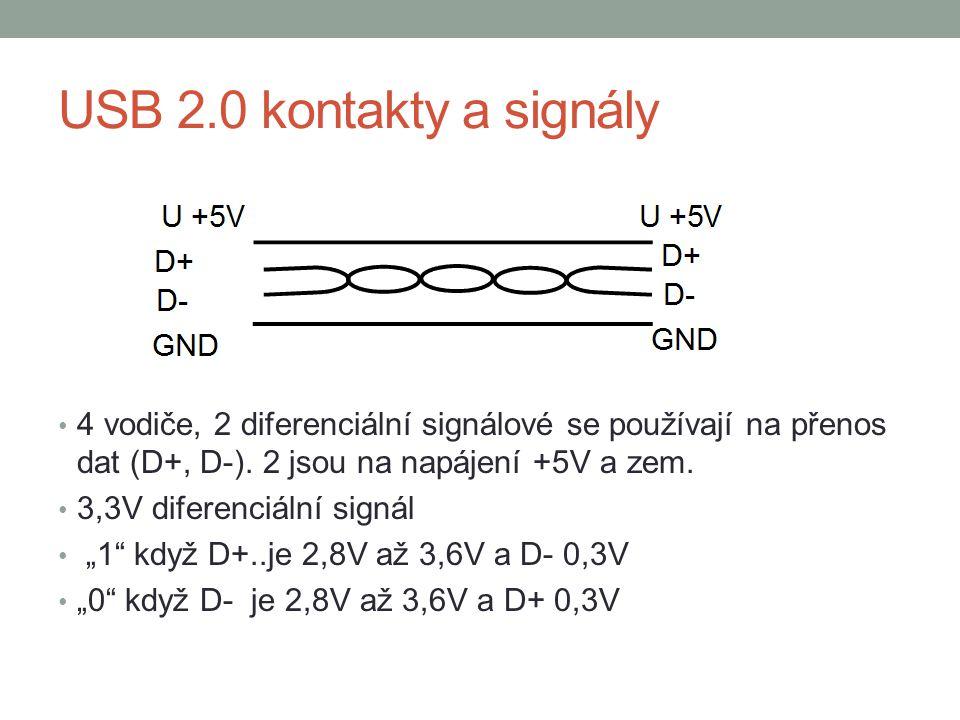 USB 2.0 kontakty a signály 4 vodiče, 2 diferenciální signálové se používají na přenos dat (D+, D-).