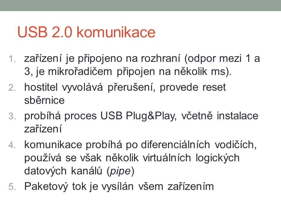 USB 2.0 režimy přenosu Konkrétní režim přenosu je stanoven konstrukcí zařízení a nelze jej měnit.