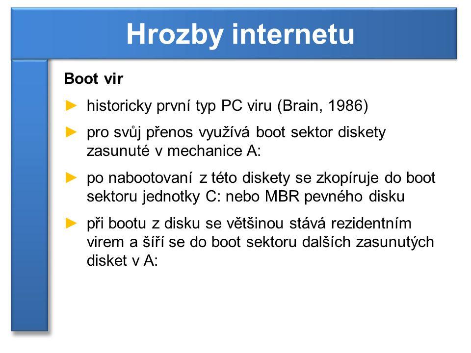 Boot vir ►historicky první typ PC viru (Brain, 1986) ►pro svůj přenos využívá boot sektor diskety zasunuté v mechanice A: ►po nabootovaní z této diskety se zkopíruje do boot sektoru jednotky C: nebo MBR pevného disku ►při bootu z disku se většinou stává rezidentním virem a šíří se do boot sektoru dalších zasunutých disket v A: Hrozby internetu