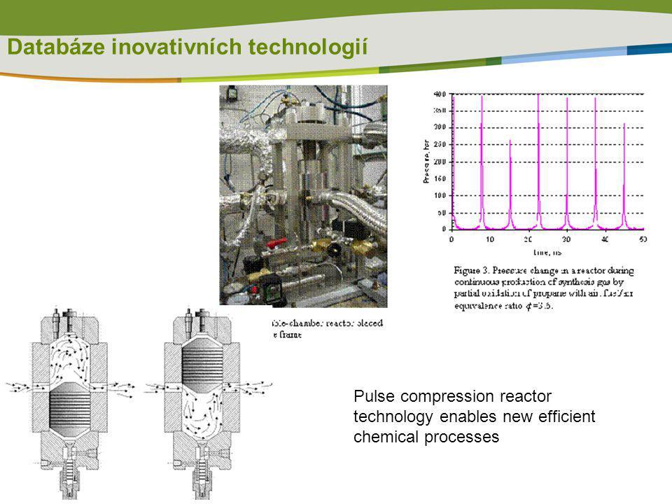 Databáze inovativních technologií Pulse compression reactor technology enables new efficient chemical processes