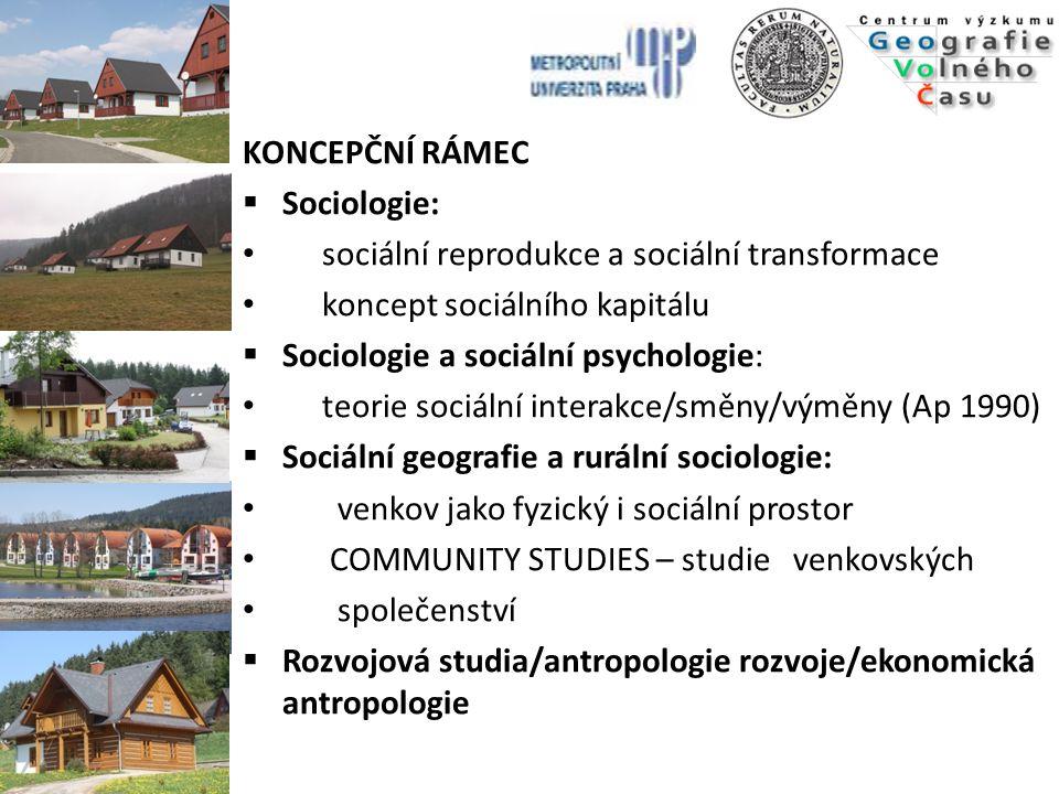 KONCEPČNÍ RÁMEC  Sociologie: sociální reprodukce a sociální transformace koncept sociálního kapitálu  Sociologie a sociální psychologie: teorie soci
