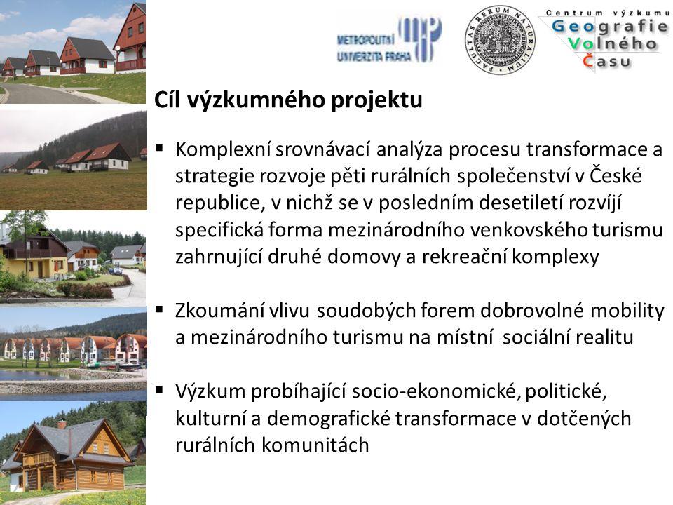 Cíl výzkumného projektu  Komplexní srovnávací analýza procesu transformace a strategie rozvoje pěti rurálních společenství v České republice, v nichž