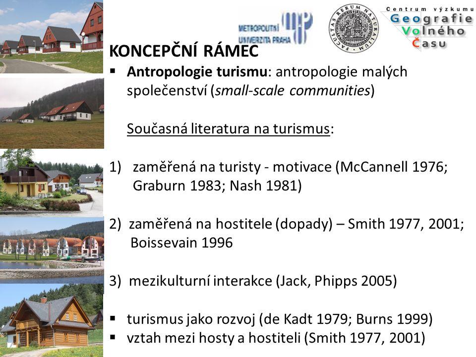 KONCEPČNÍ RÁMEC  Antropologie turismu: antropologie malých společenství (small-scale communities) Současná literatura na turismus: 1)zaměřená na turi