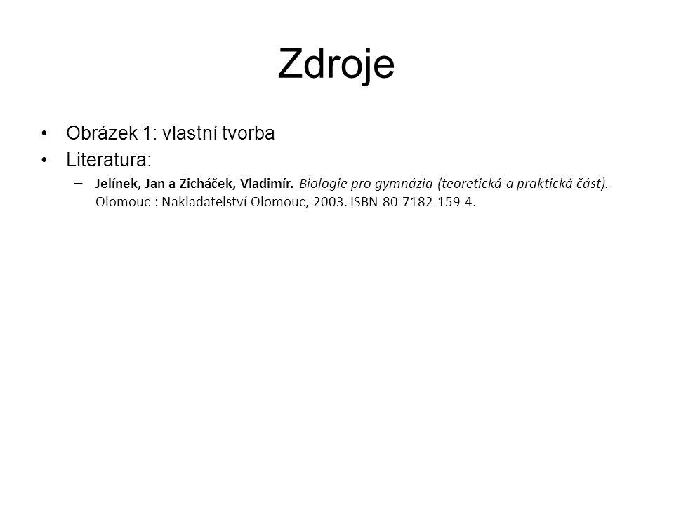 Zdroje Obrázek 1: vlastní tvorba Literatura: – Jelínek, Jan a Zicháček, Vladimír. Biologie pro gymnázia (teoretická a praktická část). Olomouc : Nakla
