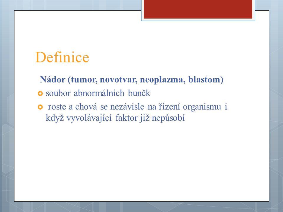 Definice Nádor (tumor, novotvar, neoplazma, blastom)  soubor abnormálních buněk  roste a chová se nezávisle na řízení organismu i když vyvolávající