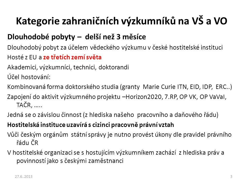 Kategorie zahraničních výzkumníků na VŠ a VO Dlouhodobé pobyty – delší než 3 měsíce Dlouhodobý pobyt za účelem vědeckého výzkumu v české hostitelské i