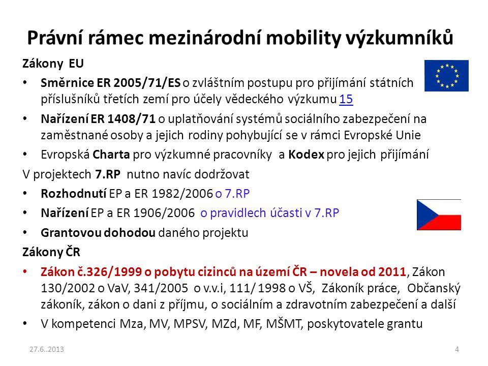 Právní rámec mezinárodní mobility výzkumníků Zákony EU Směrnice ER 2005/71/ES o zvláštním postupu pro přijímání státních příslušníků třetích zemí pro