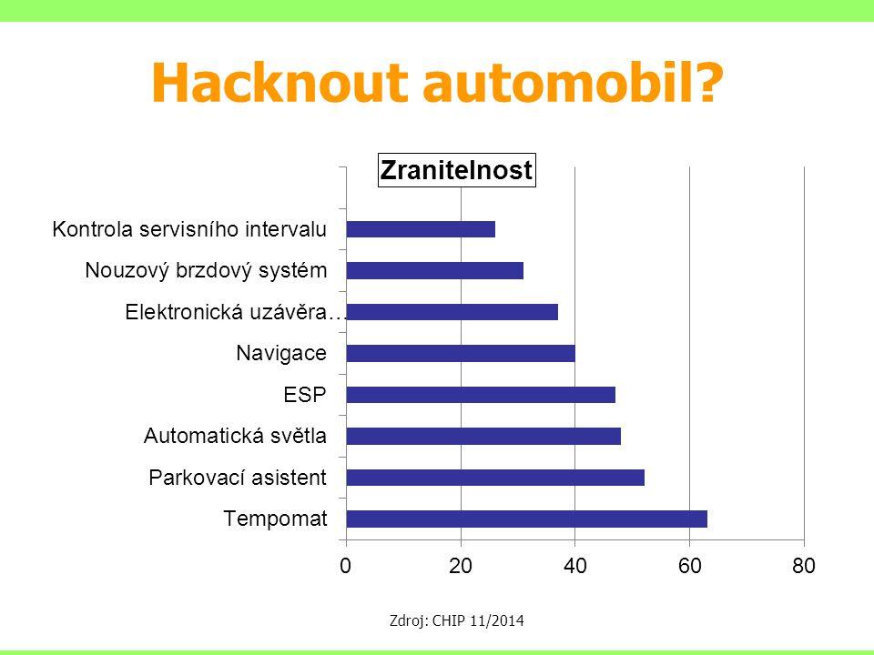 Hacknout automobil? Zdroj: CHIP 11/2014