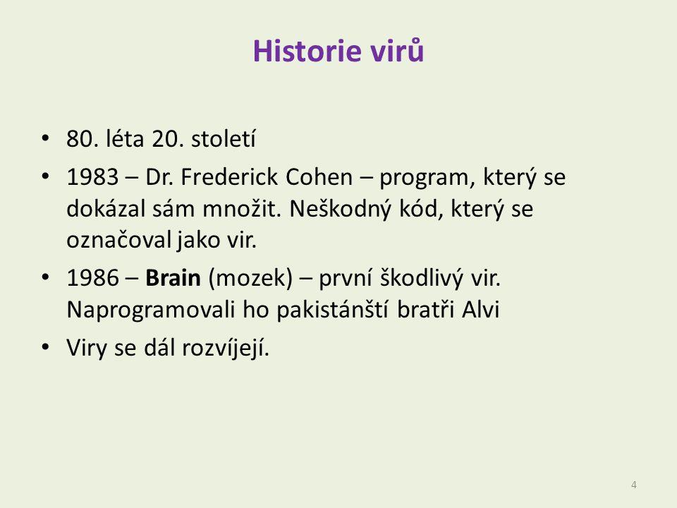 Historie virů 80.léta 20. století 1983 – Dr.