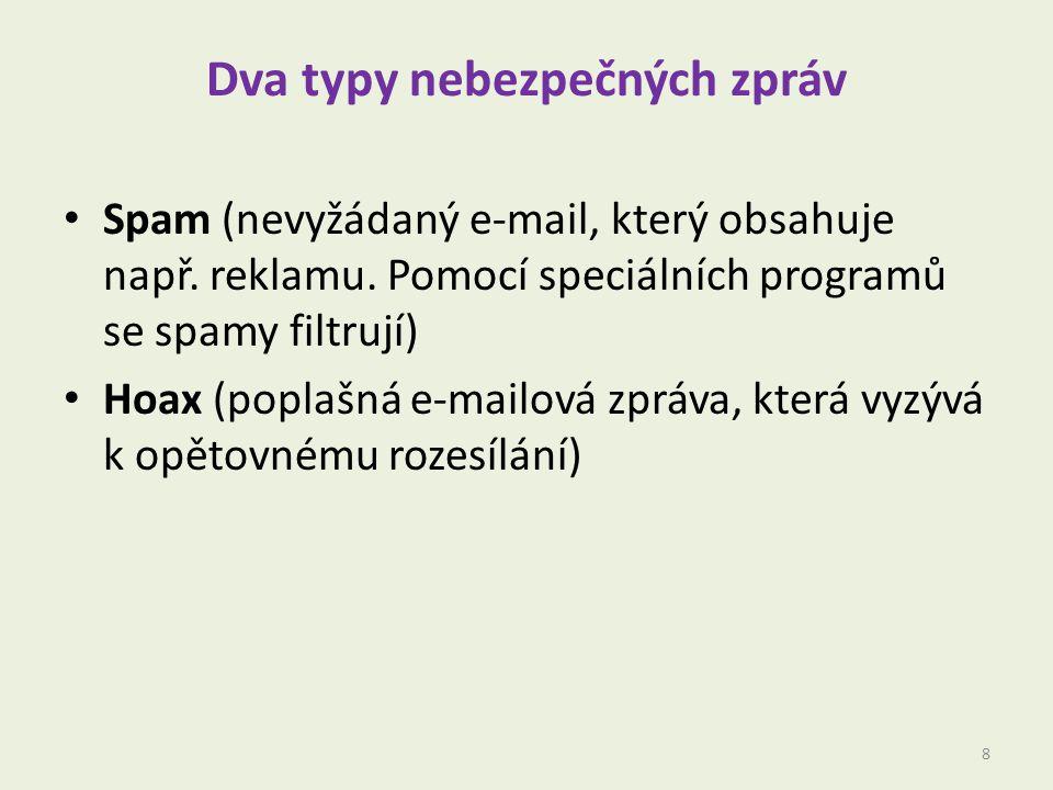 Dva typy nebezpečných zpráv Spam (nevyžádaný e-mail, který obsahuje např.