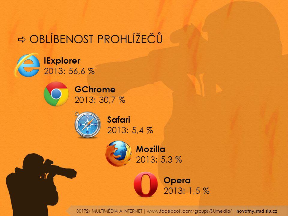  OBLÍBENOST PROHLÍŽEČŮ 00172/ MULTIMÉDIA A INTERNET | www.facebook.com/groups/SUmedia/ | novotny.stud.slu.cz IExplorer 2013: 56,6 % Opera 2013: 1,5 %