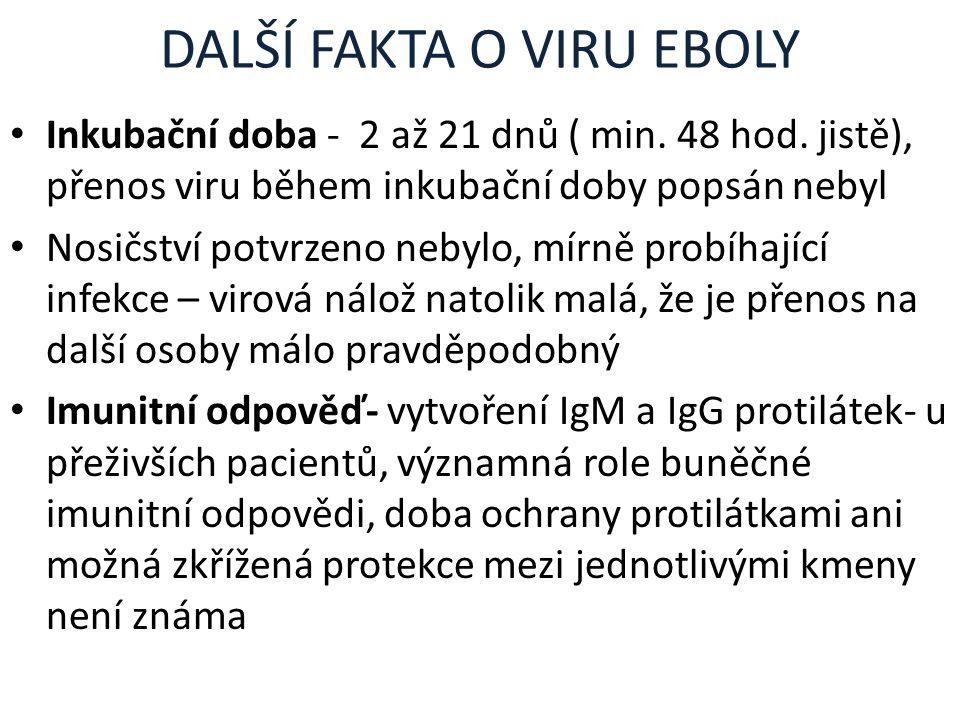 DALŠÍ FAKTA O VIRU EBOLY Inkubační doba - 2 až 21 dnů ( min. 48 hod. jistě), přenos viru během inkubační doby popsán nebyl Nosičství potvrzeno nebylo,