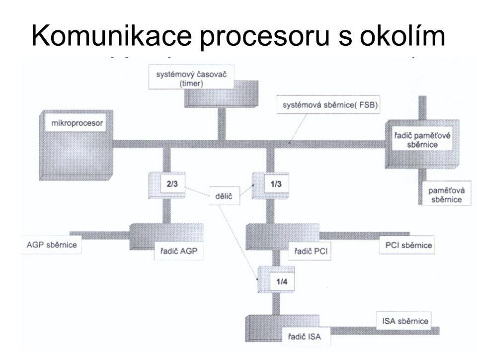 Komunikace procesoru s okolím