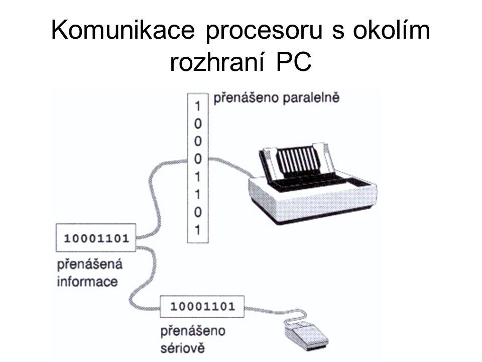 Komunikace procesoru s okolím rozhraní PC