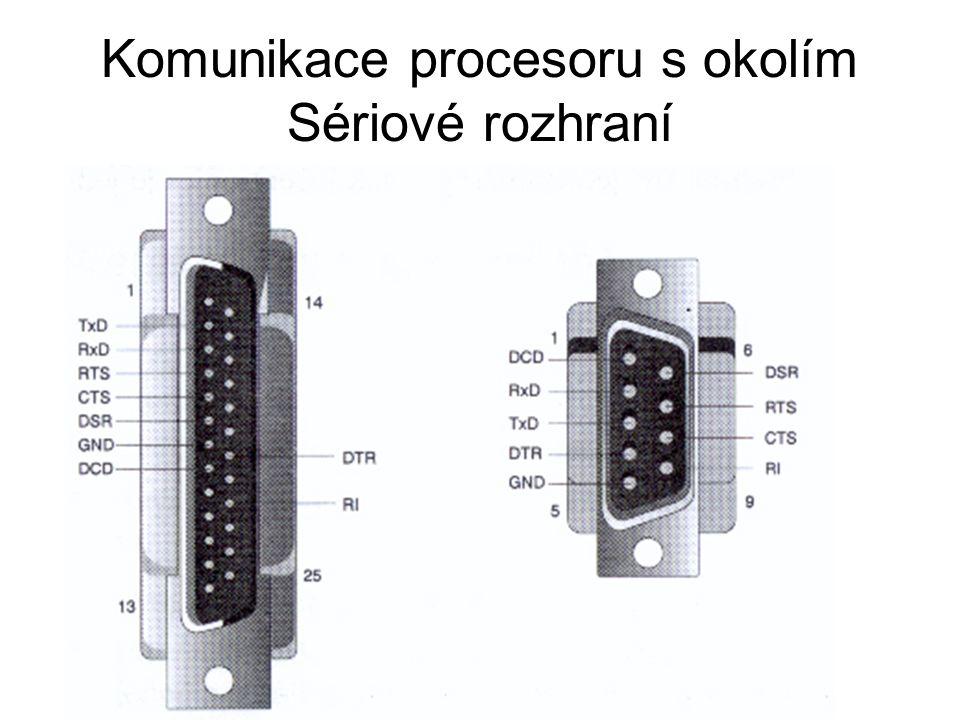 Komunikace procesoru s okolím Sériové rozhraní