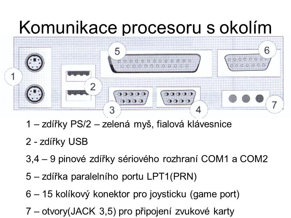 Komunikace procesoru s okolím 1 – zdířky PS/2 – zelená myš, fialová klávesnice 2 - zdířky USB 3,4 – 9 pinové zdířky sériového rozhraní COM1 a COM2 5 –