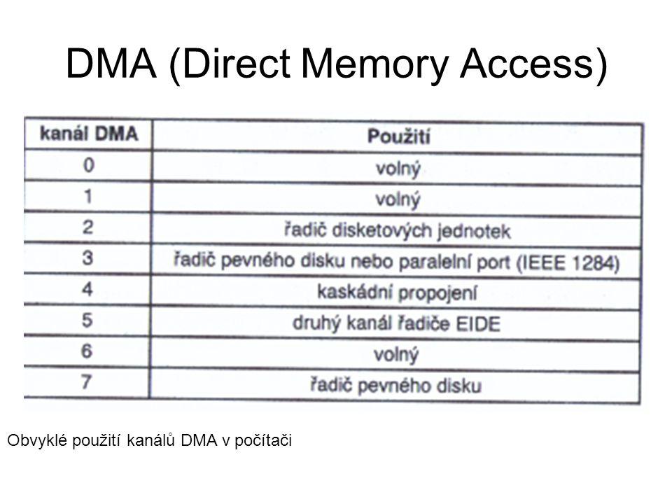 DMA (Direct Memory Access) Obvyklé použití kanálů DMA v počítači