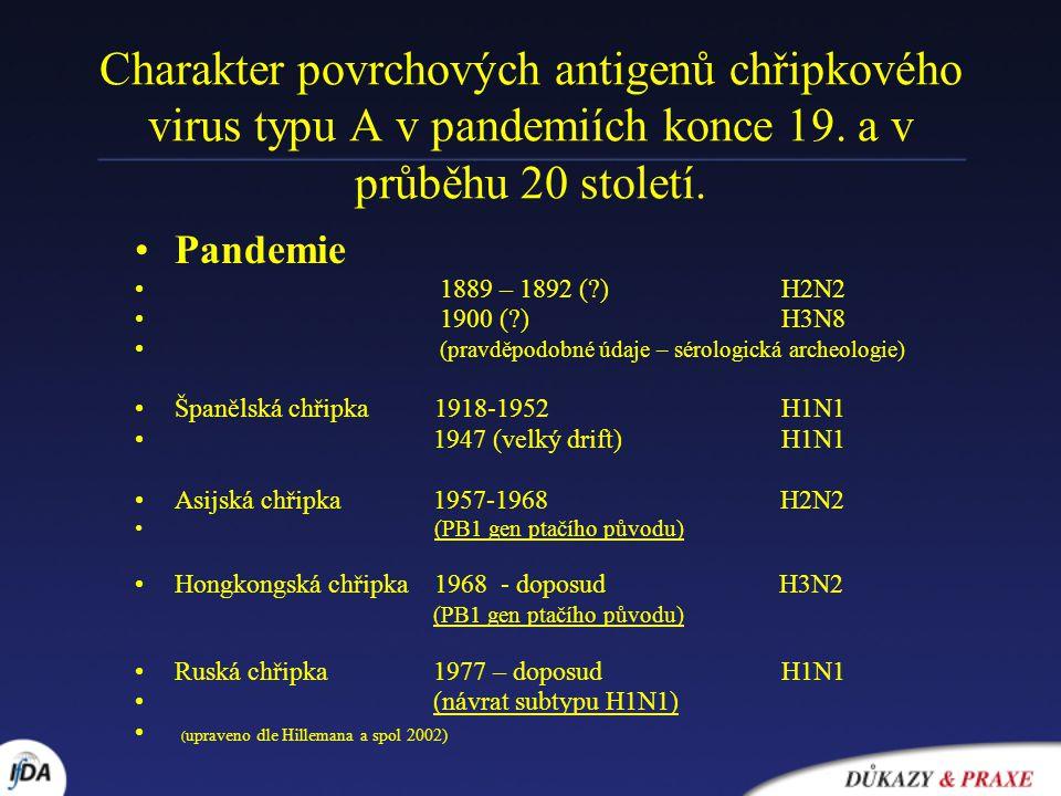 Charakter povrchových antigenů chřipkového virus typu A v pandemiích konce 19. a v průběhu 20 století. Pandemie 1889 – 1892 (?) H2N2 1900 (?) H3N8 (pr