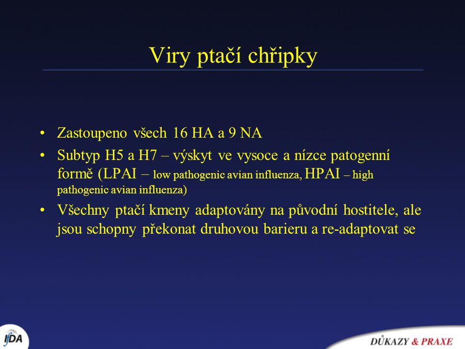 Viry ptačí chřipky Zastoupeno všech 16 HA a 9 NA Subtyp H5 a H7 – výskyt ve vysoce a nízce patogenní formě (LPAI – low pathogenic avian influenza, HPA