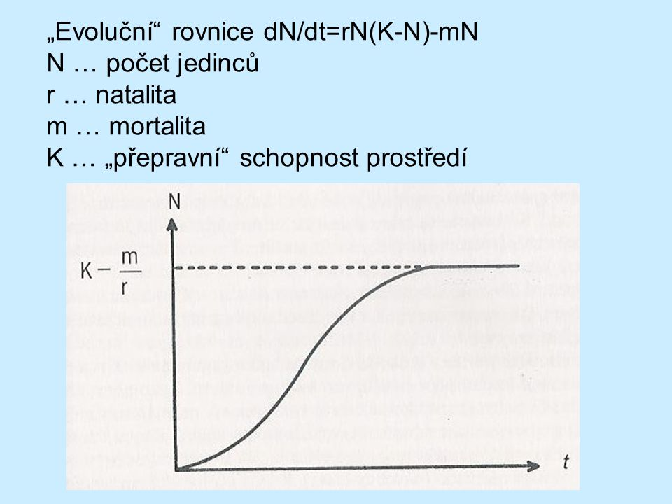 """""""Evoluční"""" rovnice dN/dt=rN(K-N)-mN N … počet jedinců r … natalita m … mortalita K … """"přepravní"""" schopnost prostředí"""