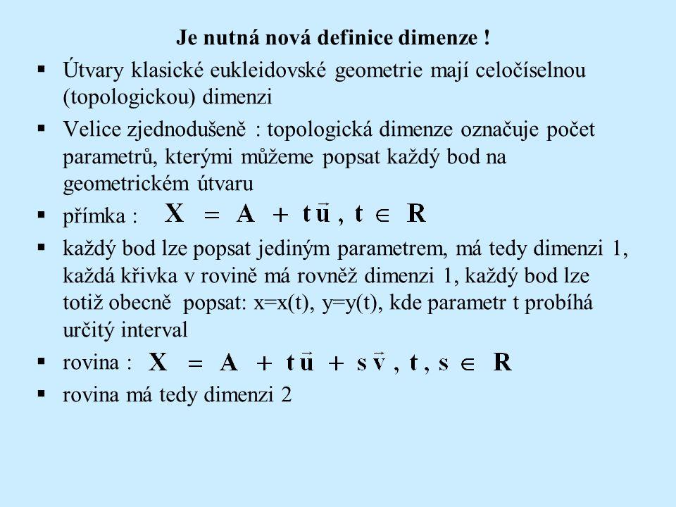 Je nutná nová definice dimenze !  Útvary klasické eukleidovské geometrie mají celočíselnou (topologickou) dimenzi  Velice zjednodušeně : topologická