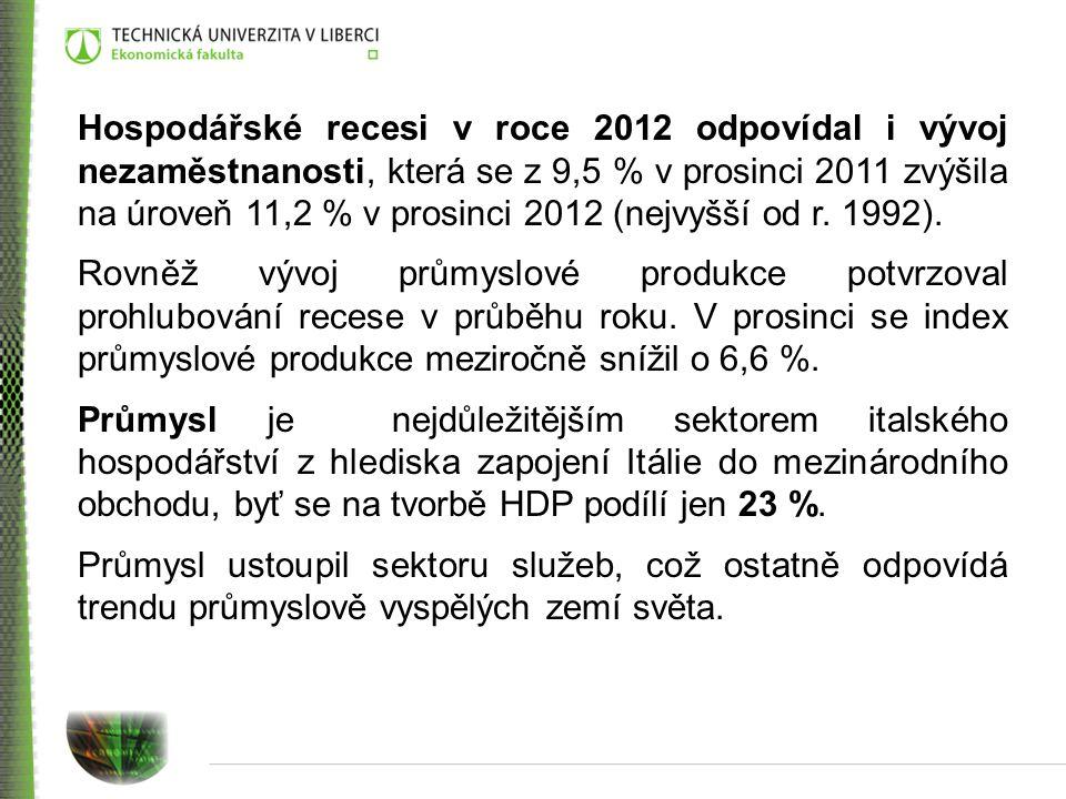 Hospodářské recesi v roce 2012 odpovídal i vývoj nezaměstnanosti, která se z 9,5 % v prosinci 2011 zvýšila na úroveň 11,2 % v prosinci 2012 (nejvyšší