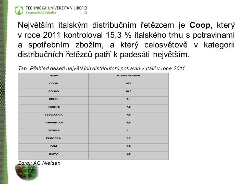 Největším italským distribučním řetězcem je Coop, který v roce 2011 kontroloval 15,3 % italského trhu s potravinami a spotřebním zbožím, a který celos