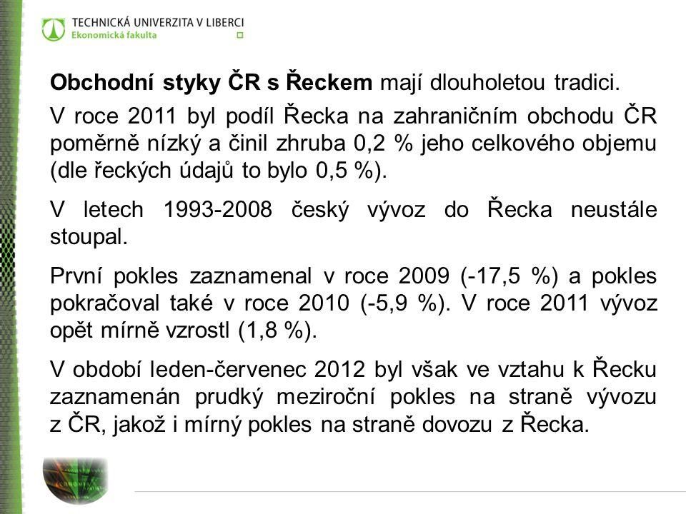 Obchodní styky ČR s Řeckem mají dlouholetou tradici. V roce 2011 byl podíl Řecka na zahraničním obchodu ČR poměrně nízký a činil zhruba 0,2 % jeho cel