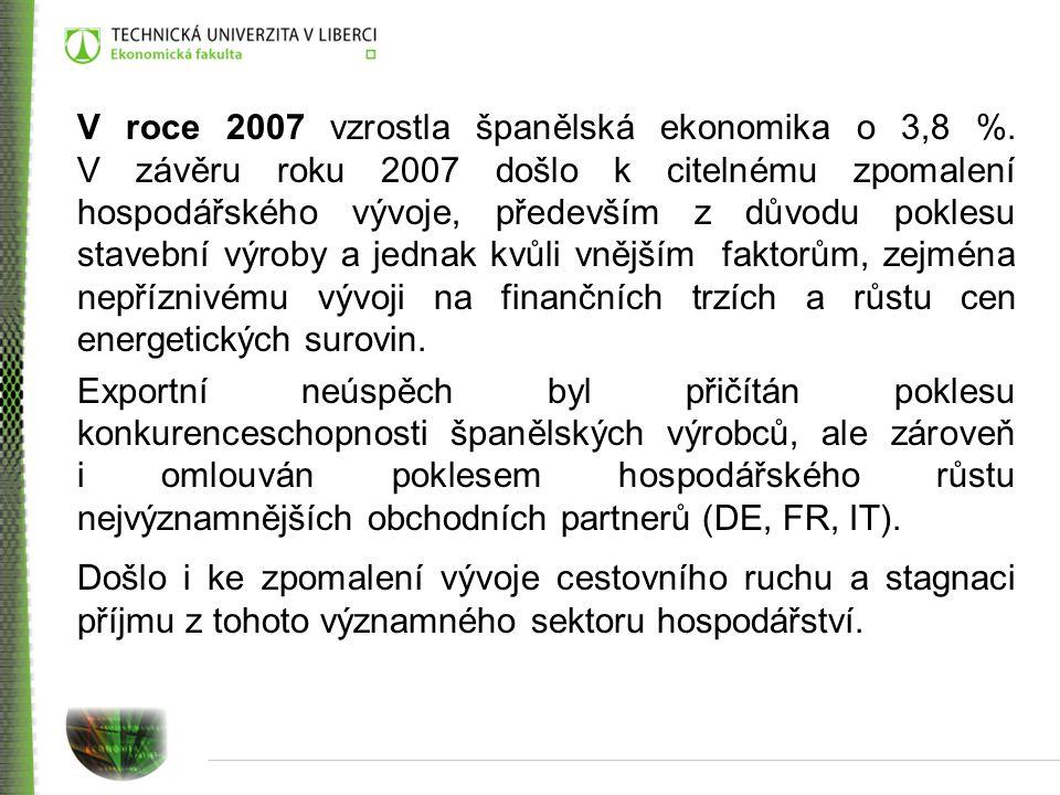 Ekonomická situace Řecka Oficiální název státu je Řecká republika.