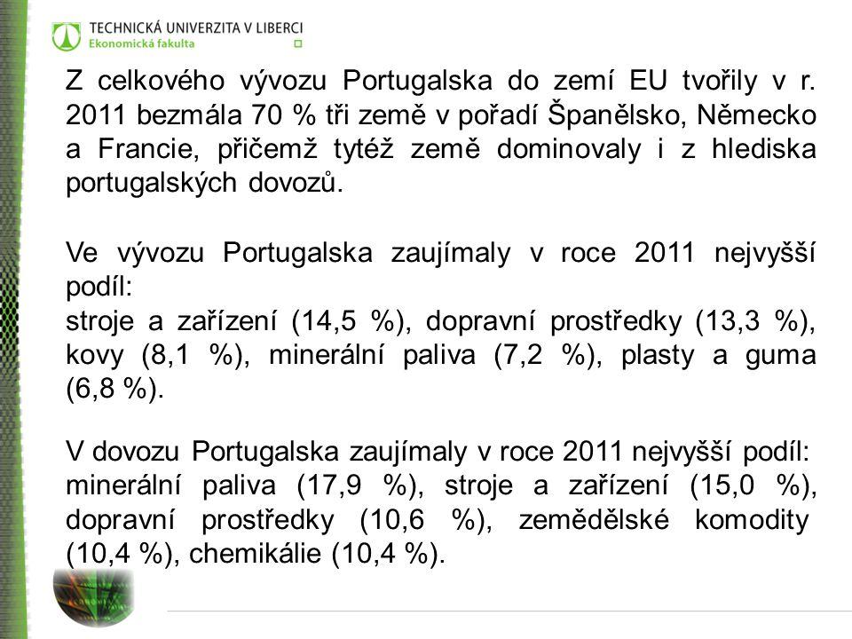 Z celkového vývozu Portugalska do zemí EU tvořily v r. 2011 bezmála 70 % tři země v pořadí Španělsko, Německo a Francie, přičemž tytéž země dominovaly